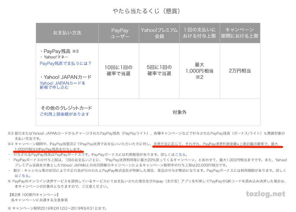 PayPay 第2弾100億円キャンペーンの注意書き