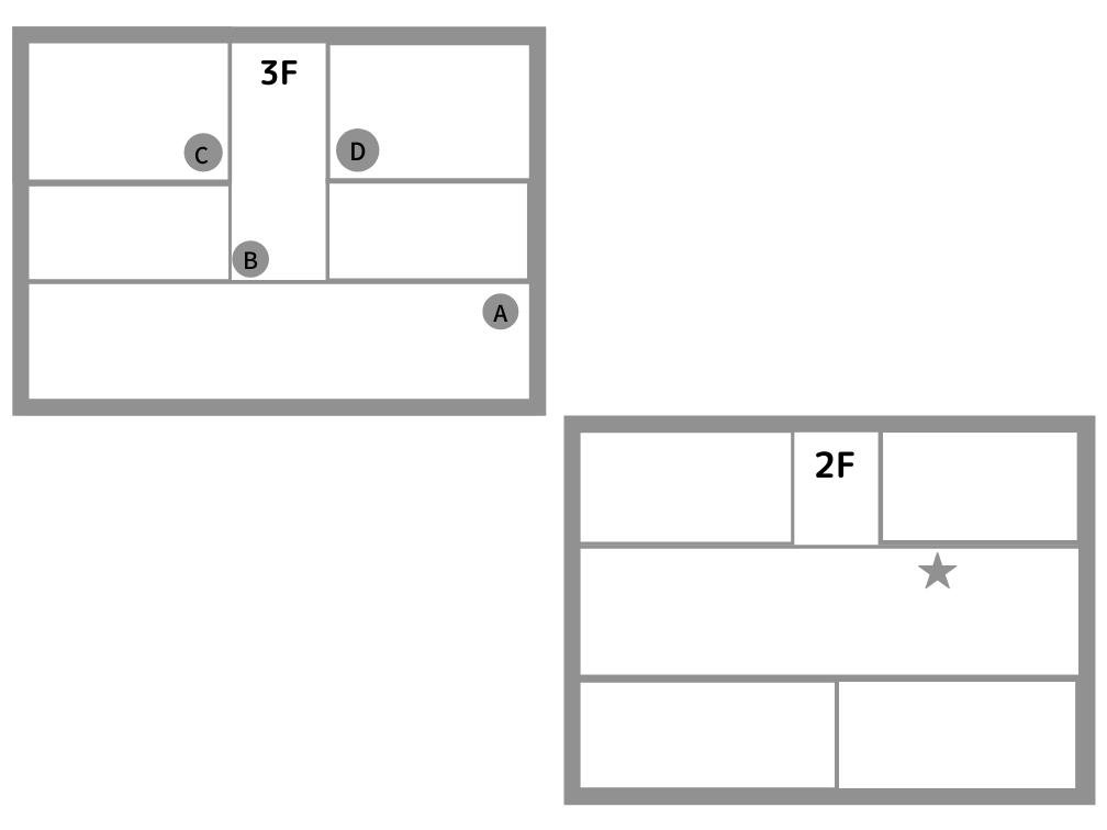 TP Link のメッシュWi-Fiルーターでマンションの2Fから3FまでWi-Fiを届けるために設置してるMAP